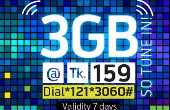 GP 3GB Internet pack 2017 159 Tk