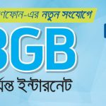 GP New SIM Offer 2017 3GB Free Internet & Adha poisha Call Rate