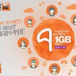 Banglalink New Sim Offer: 1Gb 3G Internet Only 7Tk 25 paysa minutes call Rates